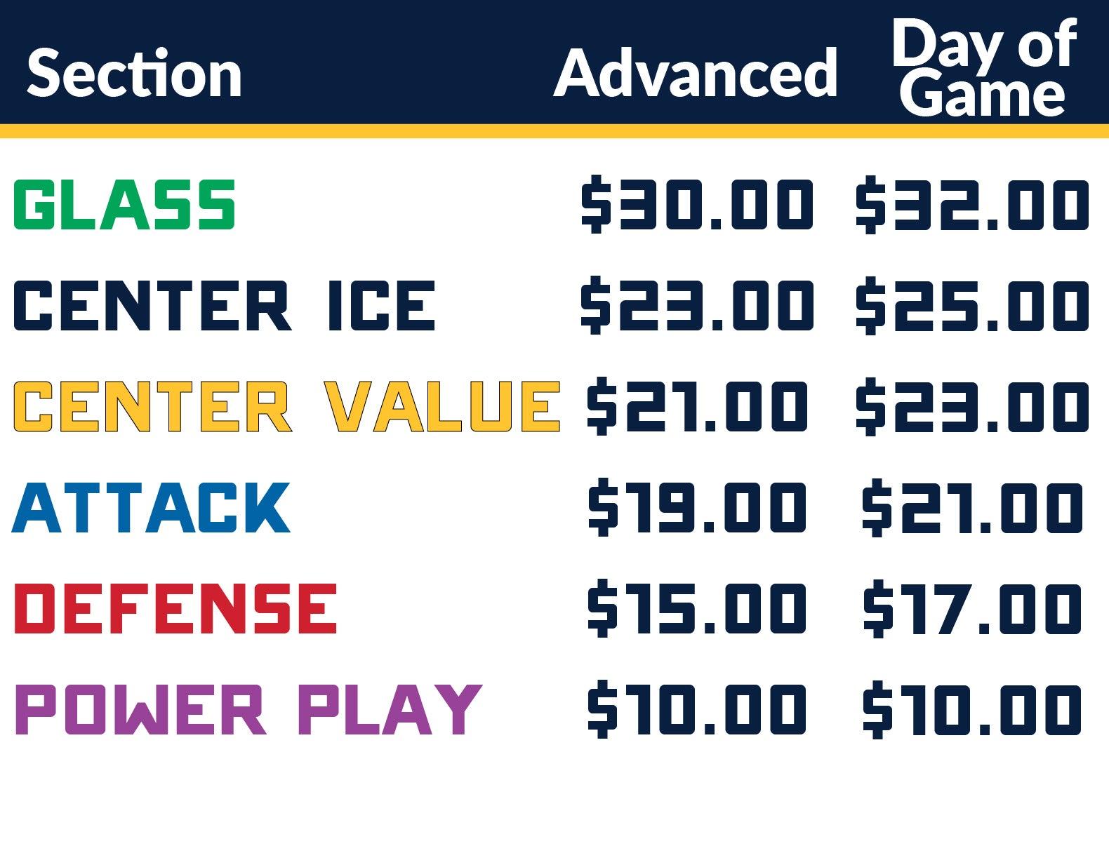 Ticket Price Compare.jpg